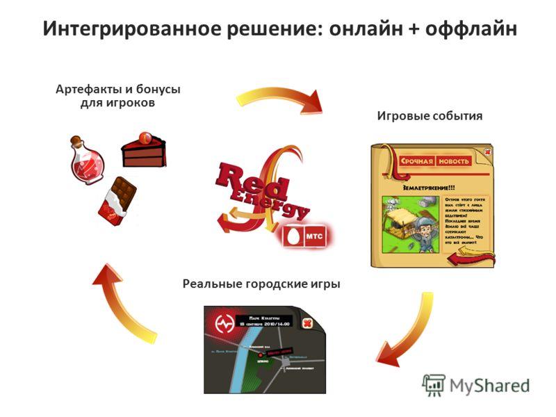 Интегрированное решение: онлайн + оффлайн Артефакты и бонусы для игроков Игровые события Реальные городские игры