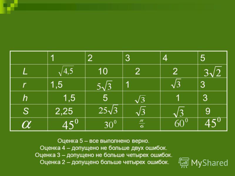 12345 L 10 2 2 r1,51 3 h 5 1 3 S 2,25 9 Оценка 5 – все выполнено верно. Оценка 4 – допущено не больше двух ошибок. Оценка 3 – допущено не больше четырех ошибок. Оценка 2 – допущено больше четырех ошибок.