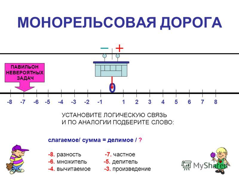 МОНОРЕЛЬСОВАЯ ДОРОГА 0 13654872-8-6-3-4-5-2-7 ПАВИЛЬОН НЕВЕРОЯТНЫХ ЗАДАЧ УСТАНОВИТЕ ЛОГИЧЕСКУЮ СВЯЗЬ И ПО АНАЛОГИИ ПОДБЕРИТЕ СЛОВО: слагаемое/ сумма = делимое / ? -8. разность -7. частное -6. множитель -5. делитель -4. вычитаемое -3. произведение