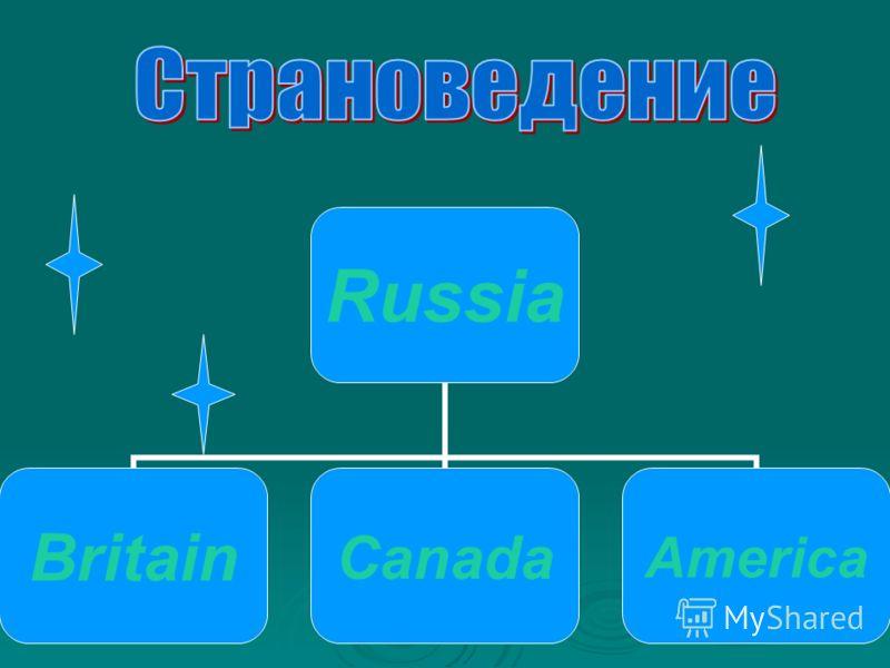 Russia BritainCanadaAmerica