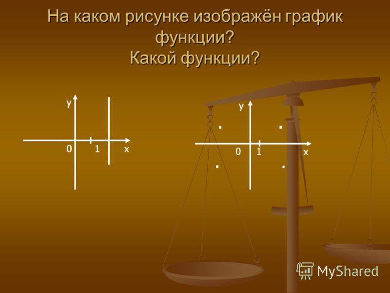 На каком рисунке изображён график функции? Какой функции? у 01 х 0 0 1х у...