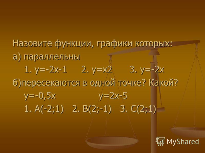 Назовите функции, графики которых: а) параллельны 1. у=-2х-1 2. у=х2 3. у=-2х 1. у=-2х-1 2. у=х2 3. у=-2х б)пересекаются в одной точке? Какой? у=-0,5х у=2х-5 у=-0,5х у=2х-5 1. А(-2;1) 2. В(2;-1) 3. С(2;1) 1. А(-2;1) 2. В(2;-1) 3. С(2;1)