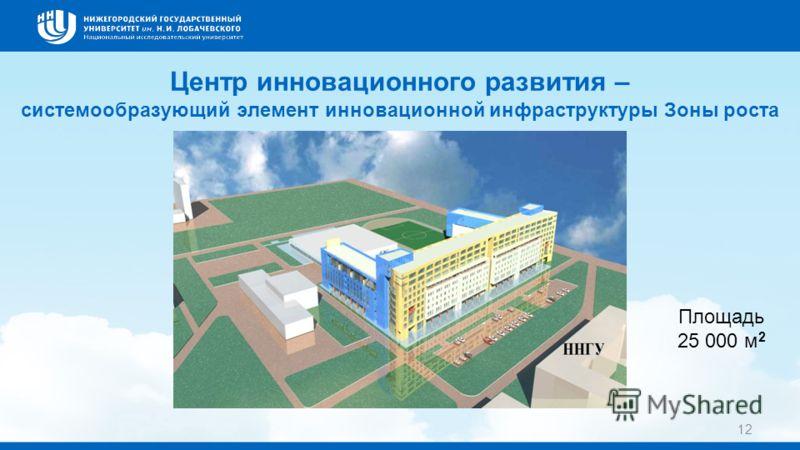 12 Центр инновационного развития – системообразующий элемент инновационной инфраструктуры Зоны роста Площадь 25 000 м 2