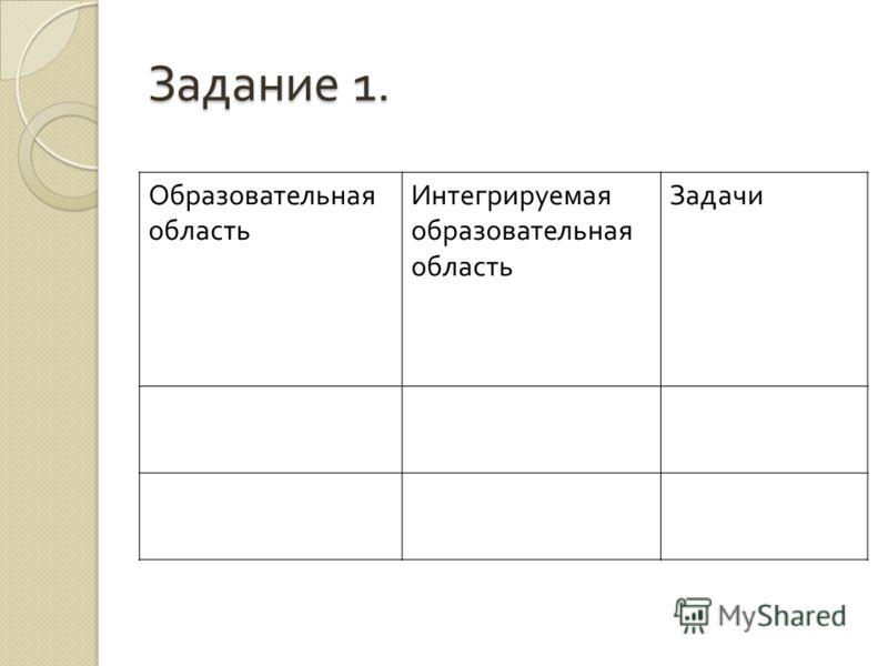Задание 1. Образовательная область Интегрируемая образовательная область Задачи