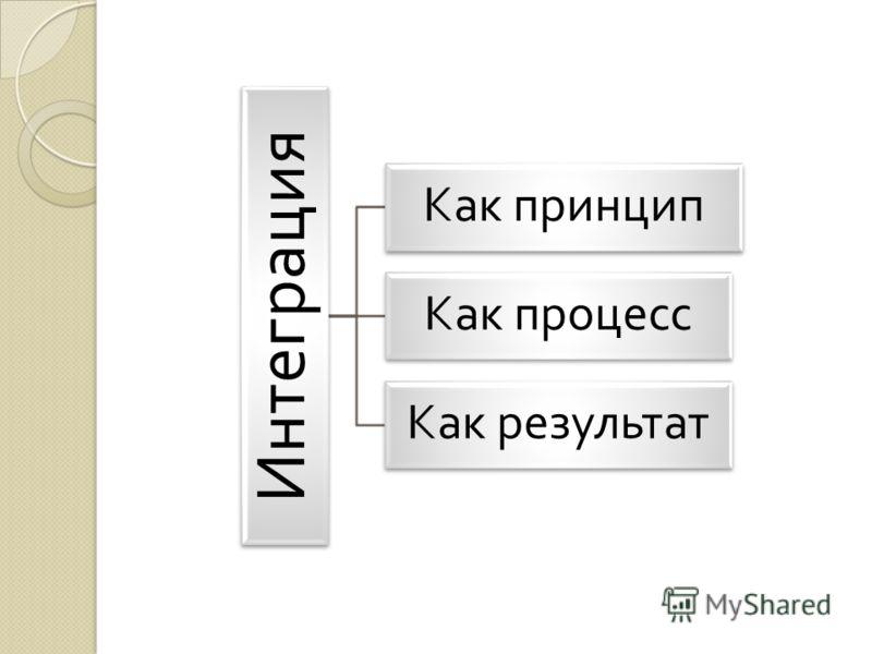 Интеграция Как принцип Как процесс Как результат