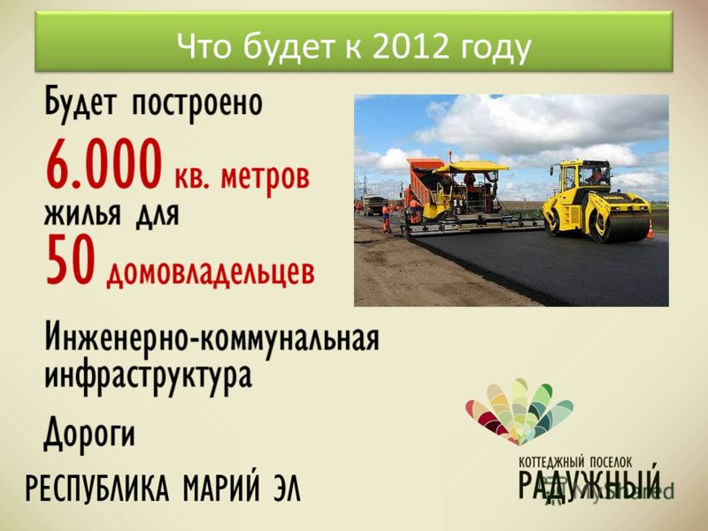 Что будет к 2012 году