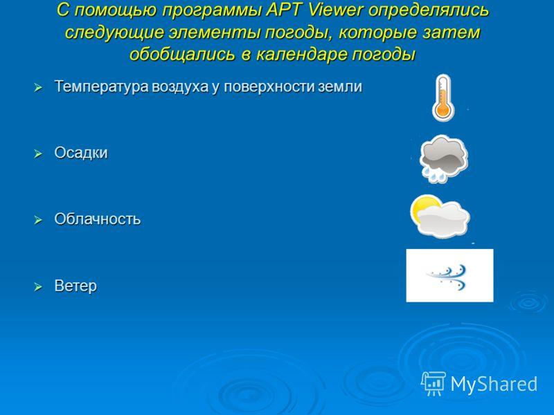 С помощью программы APT Viewer определялись следующие элементы погоды, которые затем обобщались в календаре погоды Температура воздуха у поверхности земли Температура воздуха у поверхности земли Осадки Осадки Облачность Облачность Ветер Ветер