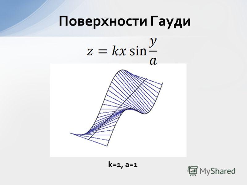 Поверхности Гауди k=1, a=1