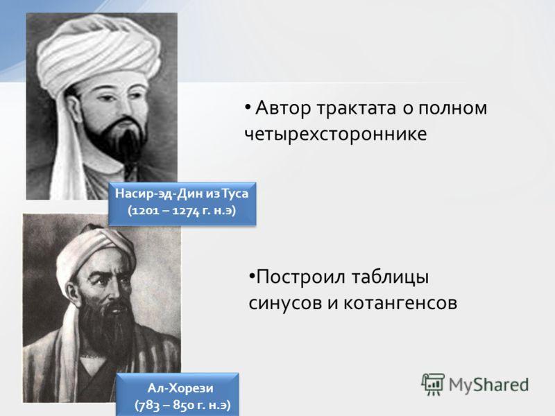 Автор трактата о полном четырехстороннике Построил таблицы синусов и котангенсов Ал-Хорези (783 – 850 г. н.э) Насир-эд-Дин из Туса (1201 – 1274 г. н.э)