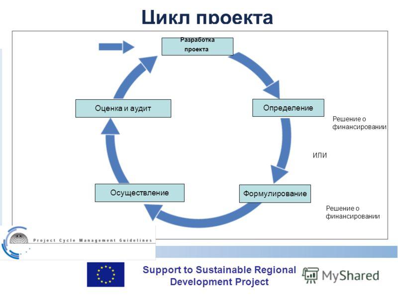 Support to Sustainable Regional Development Project Цикл проекта Разработка проекта Определение Формулирование Осуществление Оценка и аудит Решение о финансировании ИЛИ Решение о финансировании