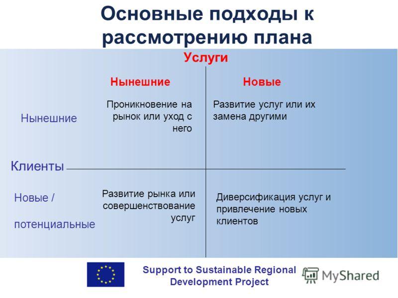 Support to Sustainable Regional Development Project Основные подходы к рассмотрению плана Услуги Клиенты НынешниеНовые Проникновение на рынок или уход с него Развитие услуг или их замена другими Нынешние Новые / потенциальные Развитие рынка или совер