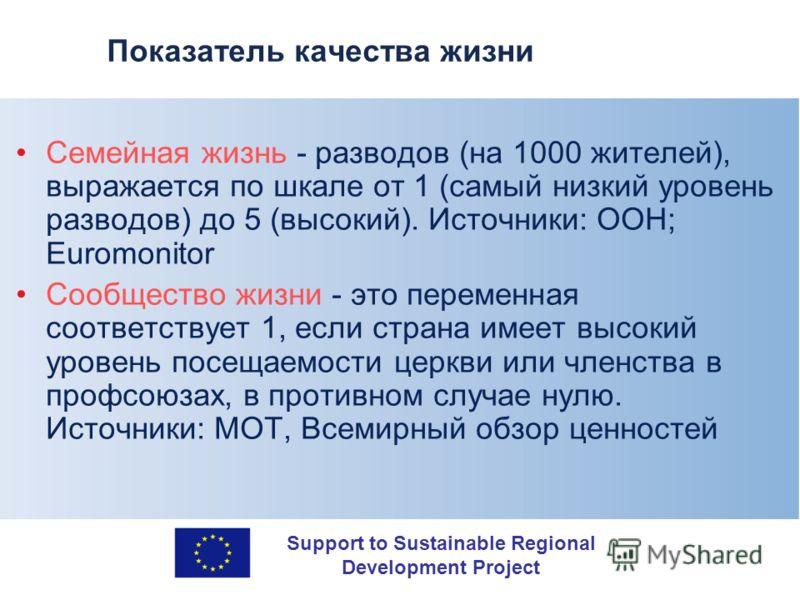 Support to Sustainable Regional Development Project Показатель качества жизни Семейная жизнь - разводов (на 1000 жителей), выражается по шкале от 1 (самый низкий уровень разводов) до 5 (высокий). Источники: ООН; Euromonitor Сообщество жизни - это пер