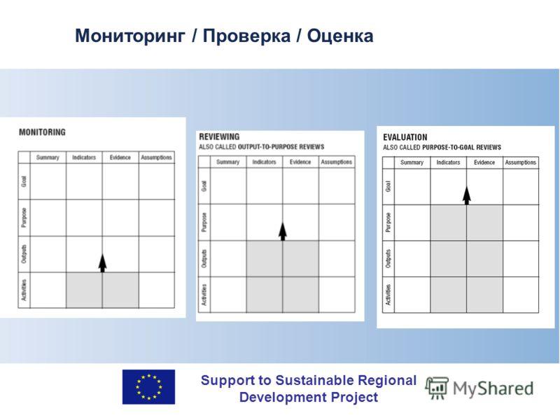 Support to Sustainable Regional Development Project Мониторинг / Проверка / Оценка