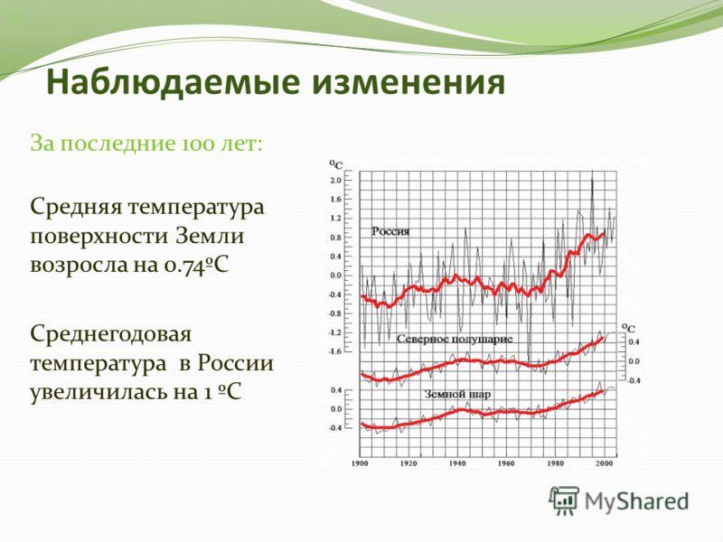 Наблюдаемые изменения За последние 100 лет: Средняя температура поверхности Земли возросла на 0.74ºС Среднегодовая температура в России увеличилась на 1 ºС ºС