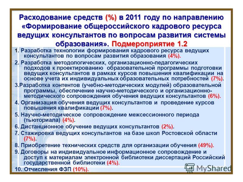 Расходование средств (%) в 2011 году по направлению «Формирование общероссийского кадрового ресурса ведущих консультантов по вопросам развития системы образования». Подмероприятие 1.2 1. Разработка технологии формирования кадрового ресурса ведущих ко