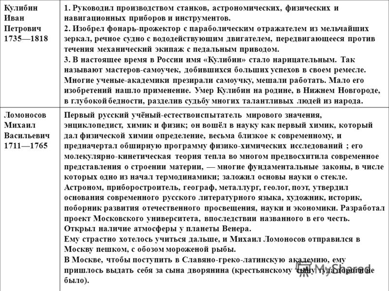 Кулибин Иван Петрович 17351818 1. Руководил производством станков, астрономических, физических и навигационных приборов и инструментов. 2. Изобрел фонарь-прожектор с параболическим отражателем из мельчайших зеркал, речное судно с вододействующим двиг