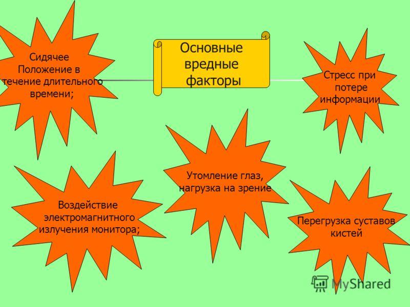Основные вредные факторы Сидячее Положение в течение длительного времени; Воздействие электромагнитного излучения монитора; Утомление глаз, нагрузка на зрение Перегрузка суставов кистей Стресс при потере информации