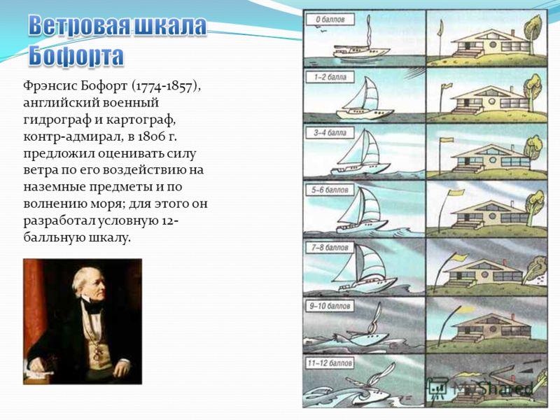 Фрэнсис Бофорт (1774-1857), английский военный гидрограф и картограф, контр-адмирал, в 1806 г. предложил оценивать силу ветра по его воздействию на наземные предметы и по волнению моря; для этого он разработал условную 12- балльную шкалу.