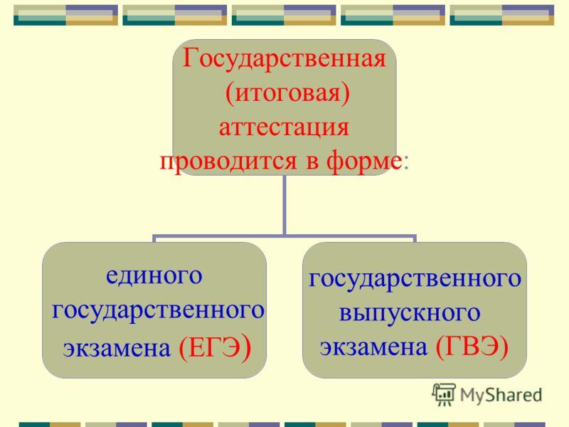 Государственная (итоговая) аттестация проводится в форме: единого государственного экзамена (ЕГЭ) государственного выпускного экзамена (ГВЭ)