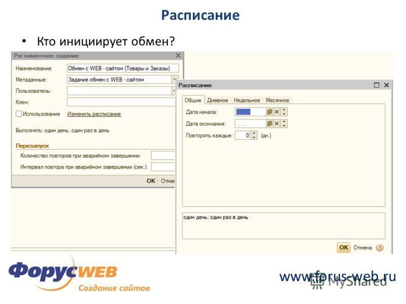 www.forus-web.ru Расписание Кто инициирует обмен?