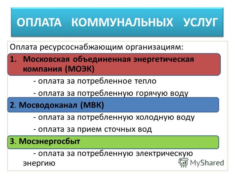 ОПЛАТА КОММУНАЛЬНЫХ УСЛУГ Оплата ресурсоснабжающим организациям: 1.Московская объединенная энергетическая компания (МОЭК) - оплата за потребленное тепло - оплата за потребленную горячую воду 2. Мосводоканал (МВК) - оплата за потребленную холодную вод