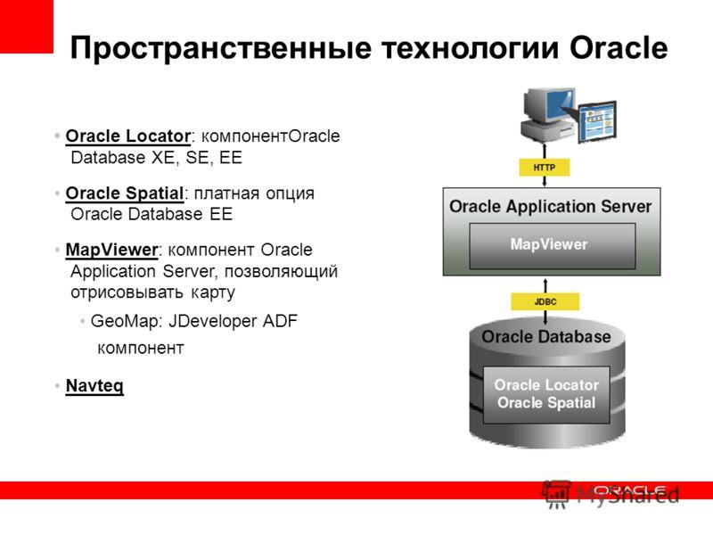 Пространственные технологии Oracle Oracle Locator: компонентOracle Database XE, SE, EE Oracle Spatial: платная опция Oracle Database EE MapViewer: компонент Oracle Application Server, позволяющий отрисовывать карту GeoMap: JDeveloper ADF компонент Na