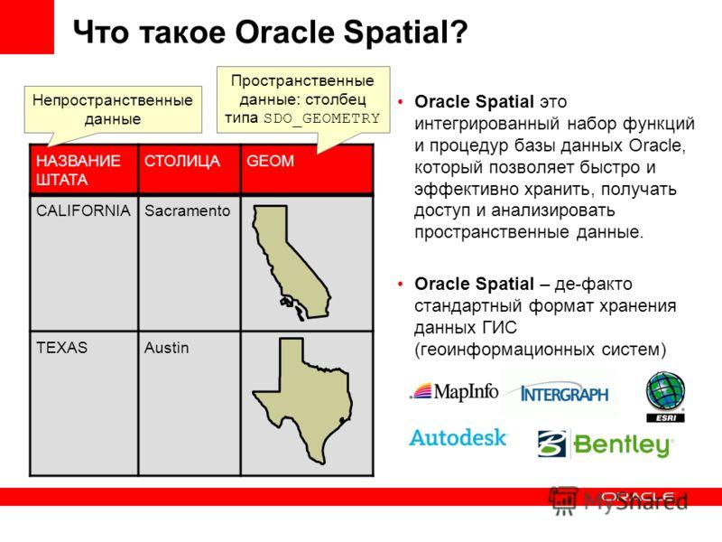 Что такое Oracle Spatial? Oracle Spatial это интегрированный набор функций и процедур базы данных Oracle, который позволяет быстро и эффективно хранить, получать доступ и анализировать пространственные данные. Oracle Spatial – де-факто стандартный фо
