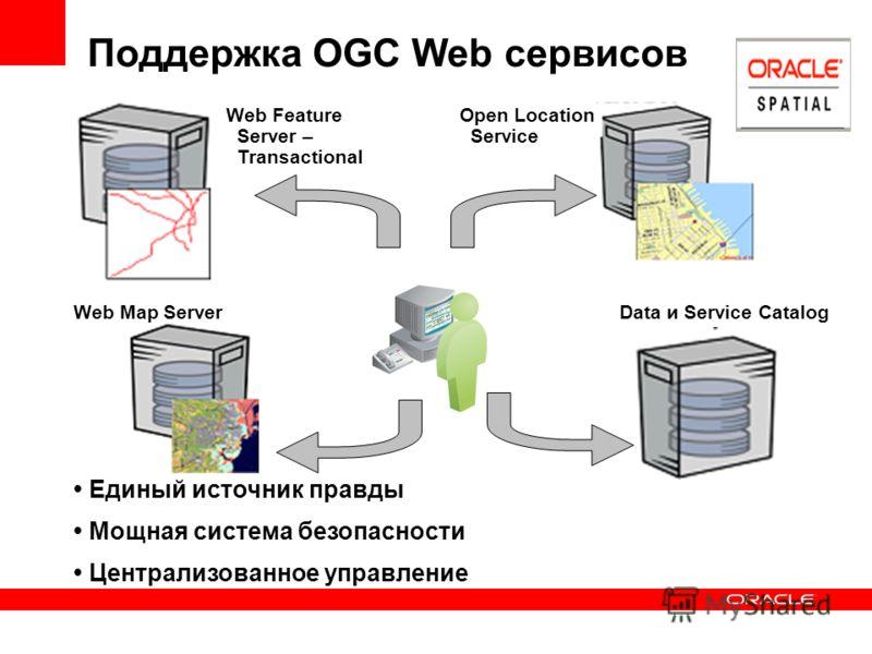 Поддержка OGC Web сервисов Web Feature Server – Transactional Web Map Server Open Location Service Data и Service Catalog Единый источник правды Мощная система безопасности Централизованное управление