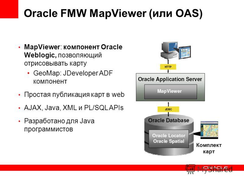 Oracle FMW MapViewer (или OAS) MapViewer: компонент Oracle Weblogic, позволяющий отрисовывать карту GeoMap: JDeveloper ADF компонент Простая публикация карт в web AJAX, Java, XML и PL/SQL APIs Разработано для Java программистов Комплект карт