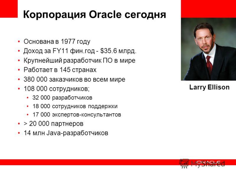 Корпорация Oracle сегодня Основана в 1977 году Доход за FY11 фин.год - $35.6 млрд. Крупнейший разработчик ПО в мире Работает в 145 странах 380 000 заказчиков во всем мире 108 000 сотрудников; 32 000 разработчиков 18 000 сотрудников поддержки 17 000 э