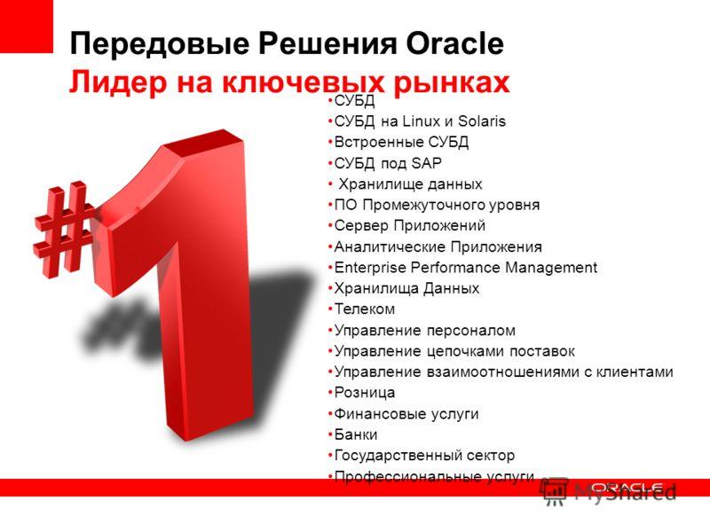 Передовые Решения Oracle Лидер на ключевых рынках СУБД СУБД на Linux и Solaris Встроенные СУБД СУБД под SAP Хранилище данных ПО Промежуточного уровня Сервер Приложений Аналитические Приложения Enterprise Performance Management Хранилища Данных Телеко