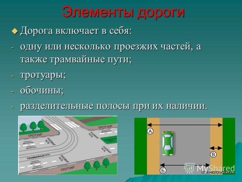 Элементы дороги Дорога включает в себя: Дорога включает в себя: - одну или несколько проезжих частей, а также трамвайные пути; - тротуары; - обочины; - разделительные полосы при их наличии.