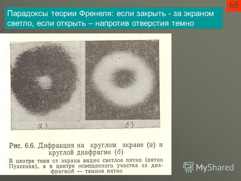 6565 Парадоксы теории Френеля: если закрыть - за экраном светло, если открыть – напротив отверстия темно