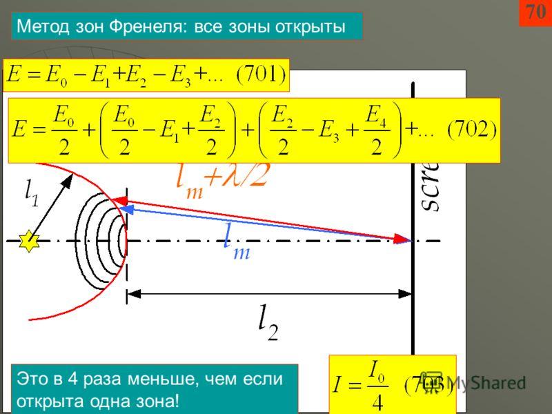 70 Метод зон Френеля: все зоны открыты Это в 4 раза меньше, чем если открыта одна зона!