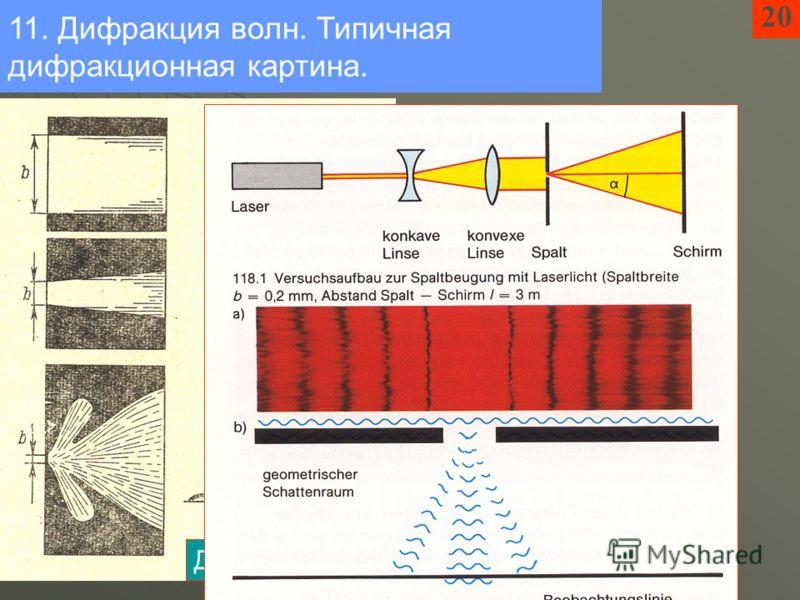 20 11. Дифракция волн. Типичная дифракционная картина. Дифракция Френеля Дифракция Фраунгофера