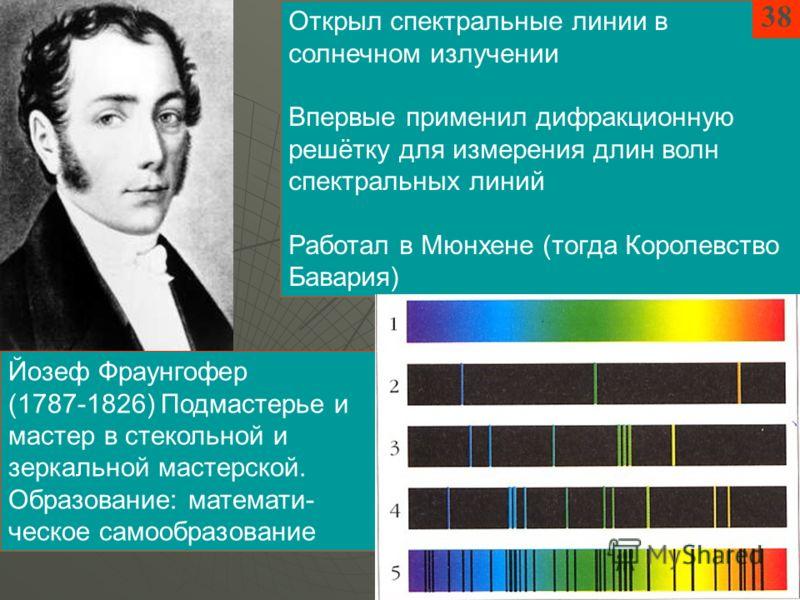 Йозеф Фраунгофер (1787-1826) Подмастерье и мастер в стекольной и зеркальной мастерской. Образование: математи- ческое самообразование Открыл спектральные линии в солнечном излучении Впервые применил дифракционную решётку для измерения длин волн спект