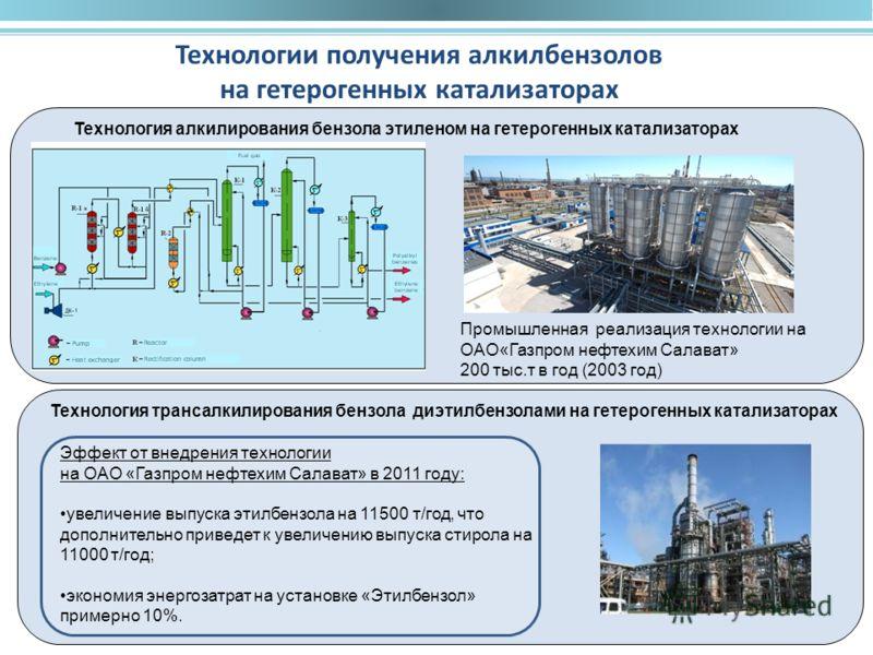 Технологии получения алкилбензолов на гетерогенных катализаторах Технология алкилирования бензола этиленом на гетерогенных катализаторах Промышленная реализация технологии на ОАО«Газпром нефтехим Салават» 200 тыс.т в год (2003 год) Эффект от внедрени