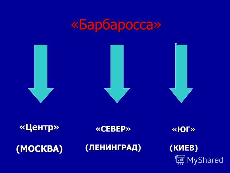 «Барбаросса» «Барбаросса» «Центр» (МОСКВА) «СЕВЕР»(ЛЕНИНГРАД) «ЮГ» (КИЕВ)