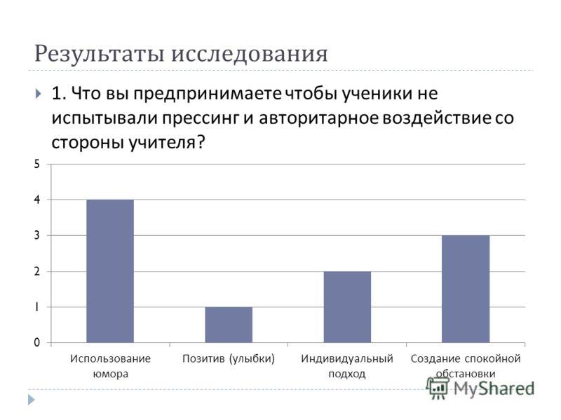 Результаты исследования 1. Что вы предпринимаете чтобы ученики не испытывали прессинг и авторитарное воздействие со стороны учителя ?