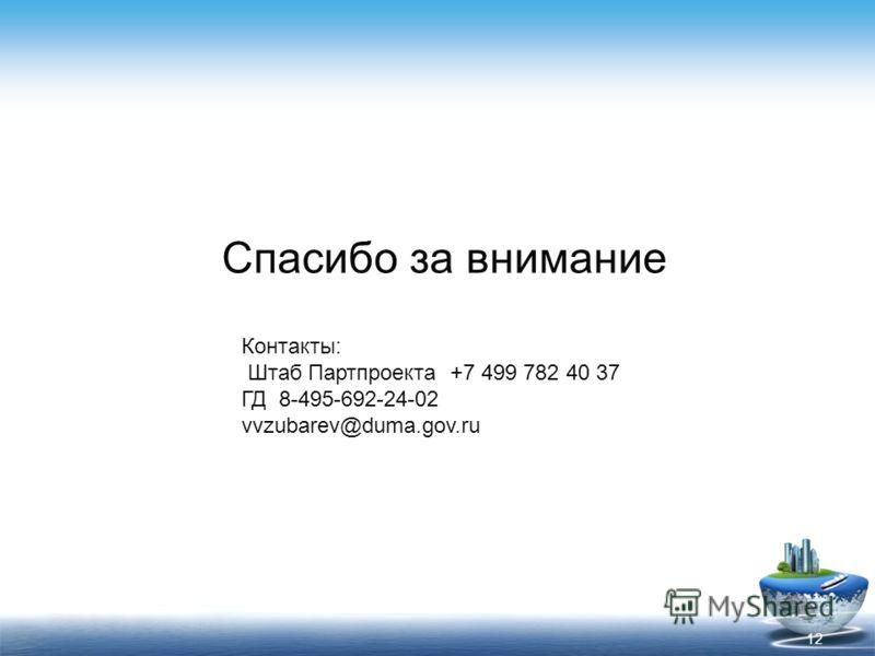 Спасибо за внимание Контакты: Штаб Партпроекта +7 499 782 40 37 ГД 8-495-692-24-02 vvzubarev@duma.gov.ru 12