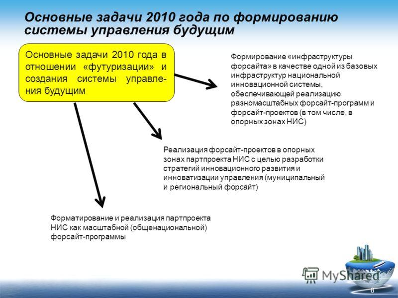 Основные задачи 2010 года по формированию системы управления будущим Основные задачи 2010 года в отношении «футуризации» и создания системы управле- ния будущим Формирование «инфраструктуры форсайта» в качестве одной из базовых инфраструктур национал
