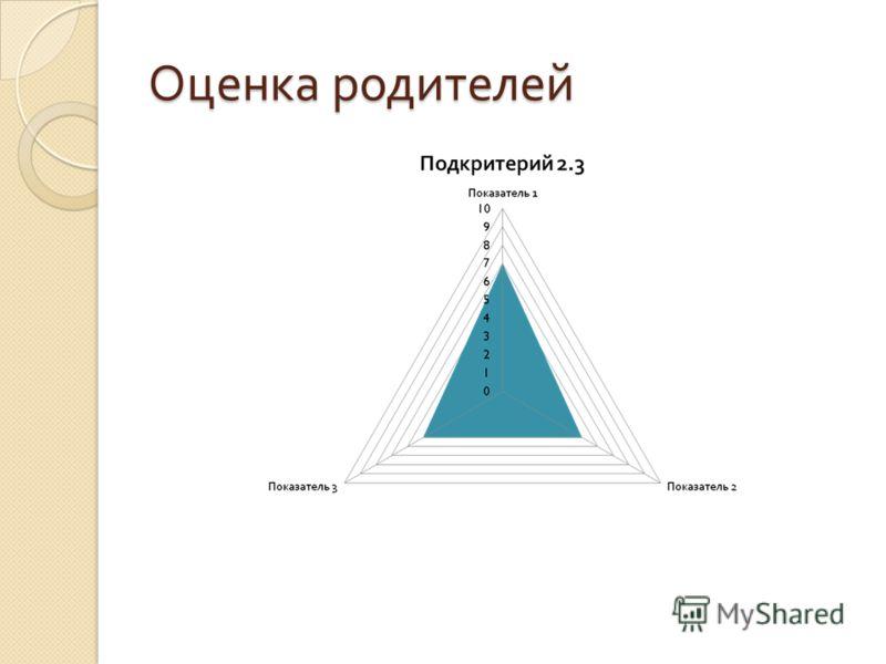 Оценка родителей