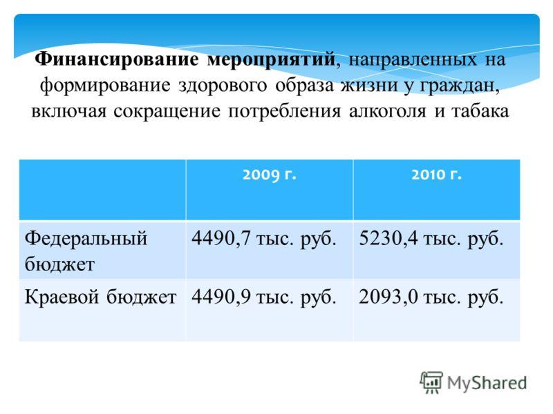 Финансирование мероприятий, направленных на формирование здорового образа жизни у граждан, включая сокращение потребления алкоголя и табака 2009 г.2010 г. Федеральный бюджет 4490,7 тыс. руб.5230,4 тыс. руб. Краевой бюджет4490,9 тыс. руб.2093,0 тыс. р
