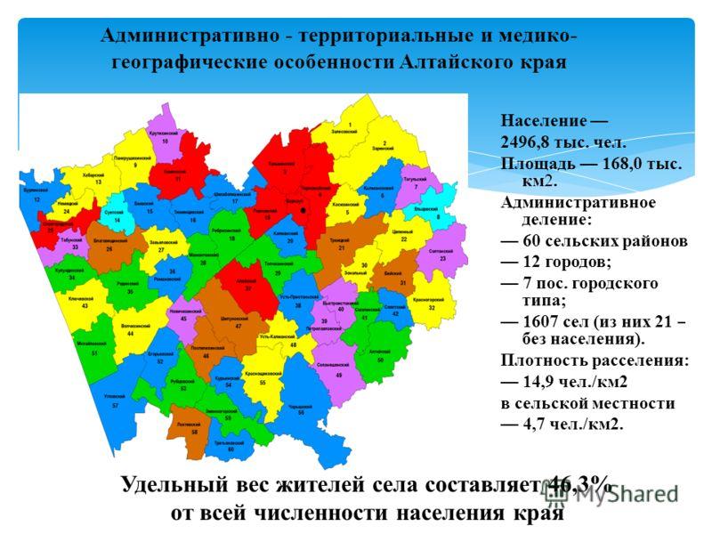 Административно - территориальные и медико- географические особенности Алтайского края Население 2496,8 тыс. чел. Площадь 168,0 тыс. км2. Административное деление: 60 сельских районов 12 городов; 7 пос. городского типа; 1607 сел (из них 21 – без насе