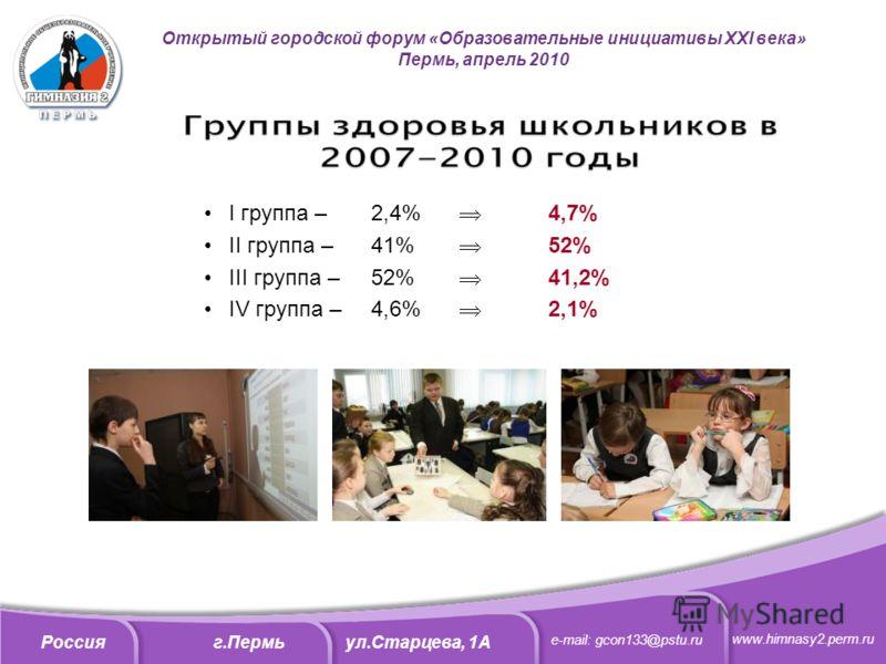 Открытый городской форум «Образовательные инициативы XXI века» Пермь, апрель 2010 I группа – 2,4% 4,7% II группа – 41% 52% III группа – 52% 41,2% IV группа – 4,6% 2,1% г.Пермьул.Старцева, 1АРоссия e-mail: gcon133@pstu.ru www.himnasy2.perm.ru