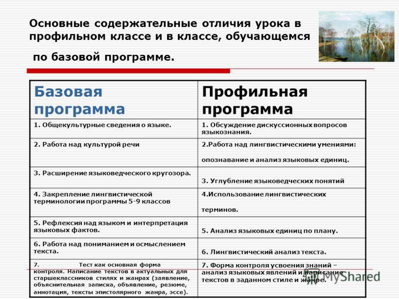 Очевидно, что урок в классе, изучающем русский язык на профильном уровне, и в классе, изучающем его на базовом уровне, должен проходить по-разному. Отличия уроков, на которых изучается один и тот же язык, определяется различием: постановки целей и за