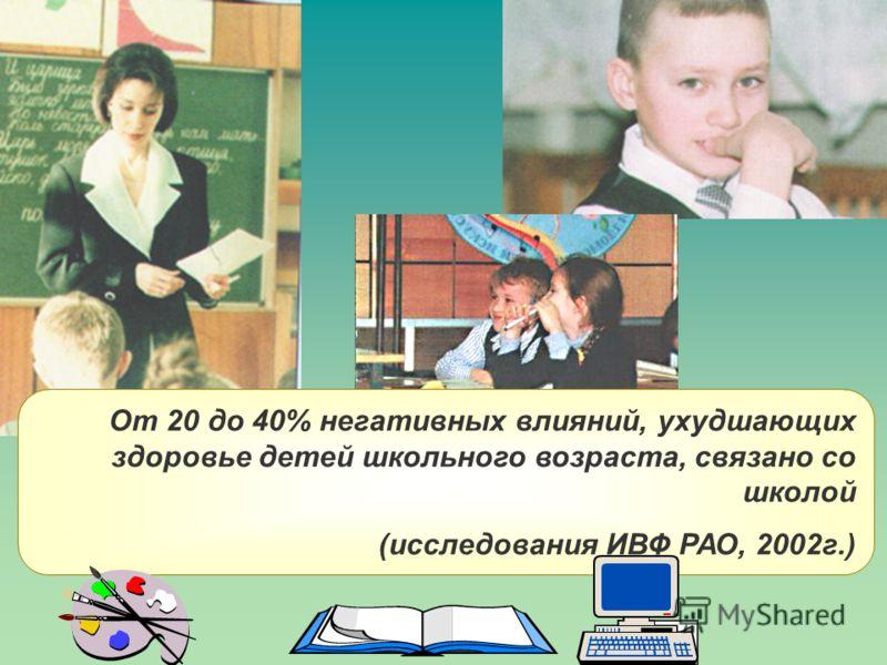 От 20 до 40% негативных влияний, ухудшающих здоровье детей школьного возраста, связано со школой (исследования ИВФ РАО, 2002г.)
