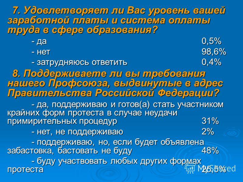 7. Удовлетворяет ли Вас уровень вашей заработной платы и система оплаты труда в сфере образования? - да0,5% - нет98,6% - затрудняюсь ответить 0,4% 8. Поддерживаете ли вы требования нашего Профсоюза, выдвинутые в адрес Правительства Российской Федерац