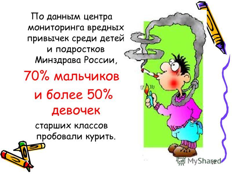 17 По данным центра мониторинга вредных привычек среди детей и подростков Минздрава России, 70% мальчиков и более 50% девочек старших классов пробовали курить.