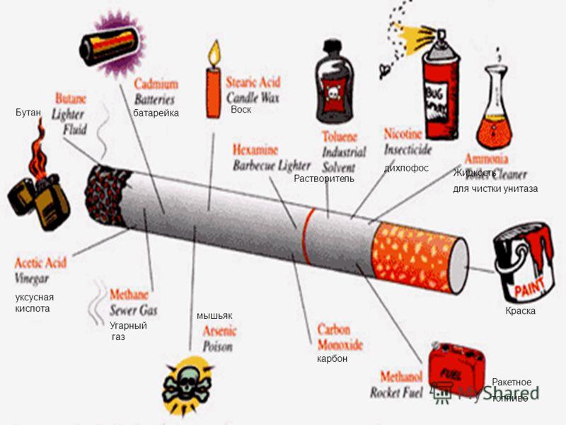 6 Ракетное топливо Жидкость для чистки унитаза Краска Воск Растворитель дихлофос батарейка уксусная кислота Угарный газ мышьяк Бутан карбон